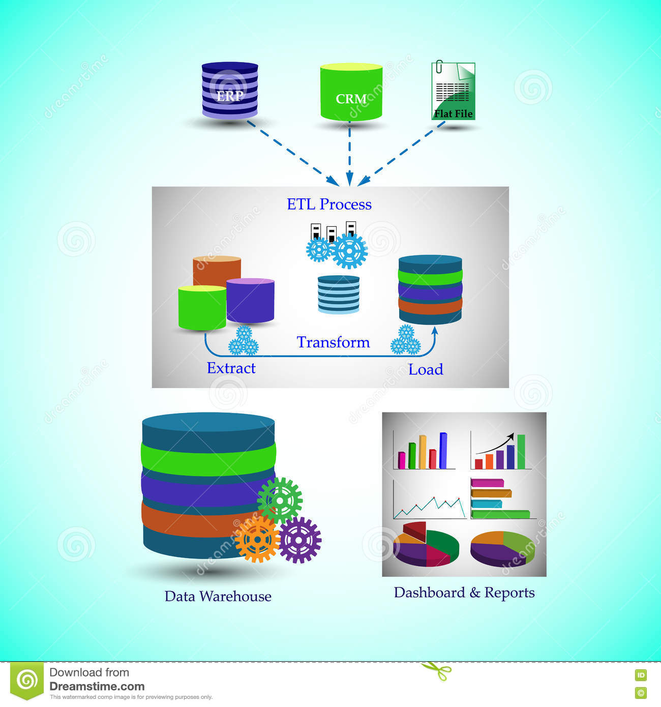 Data Warehouse Architecture, Process Of Data Migration From