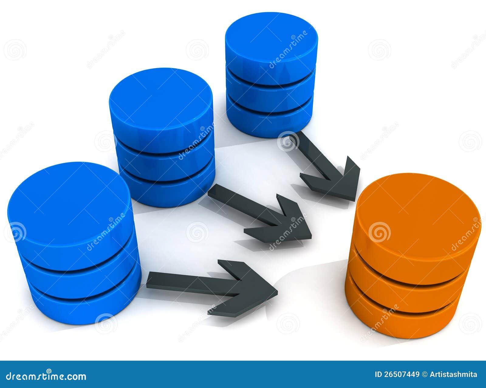Data warehouse operations