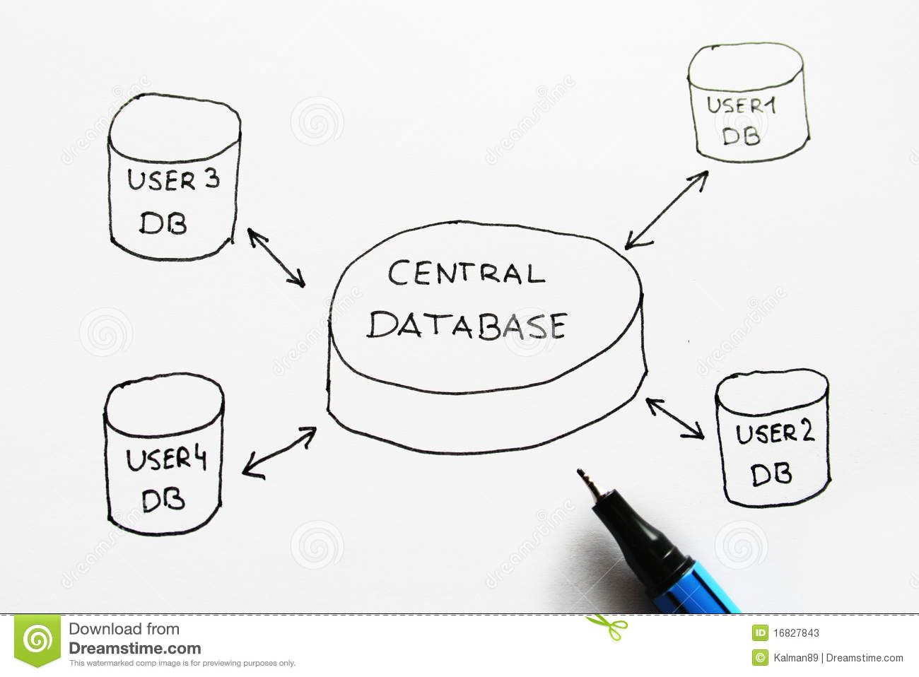 Database Diagram stock  Image of flow, access