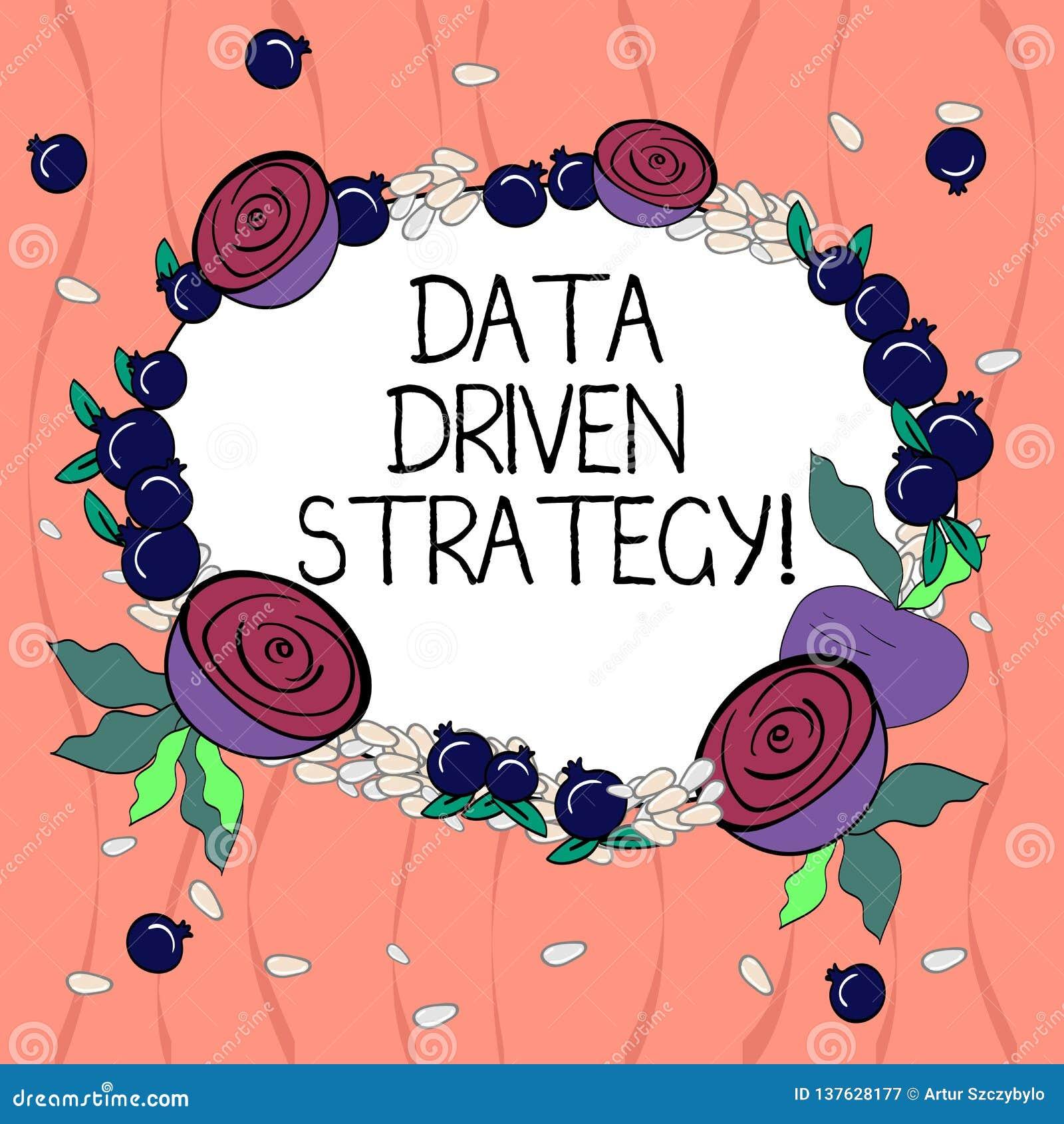 Datadriven strategi för ordhandstiltext Affärsidé för beslut som baseras på dataanalys och den blom- kransen för tolkning