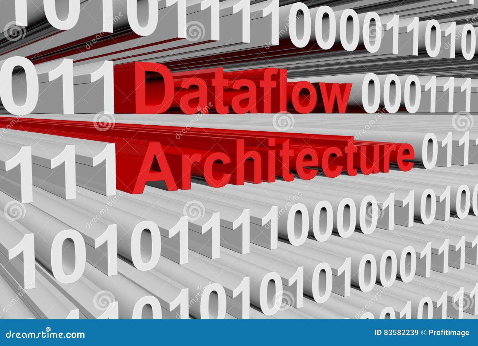 Dataflow architecture stock illustration  Illustration of computer