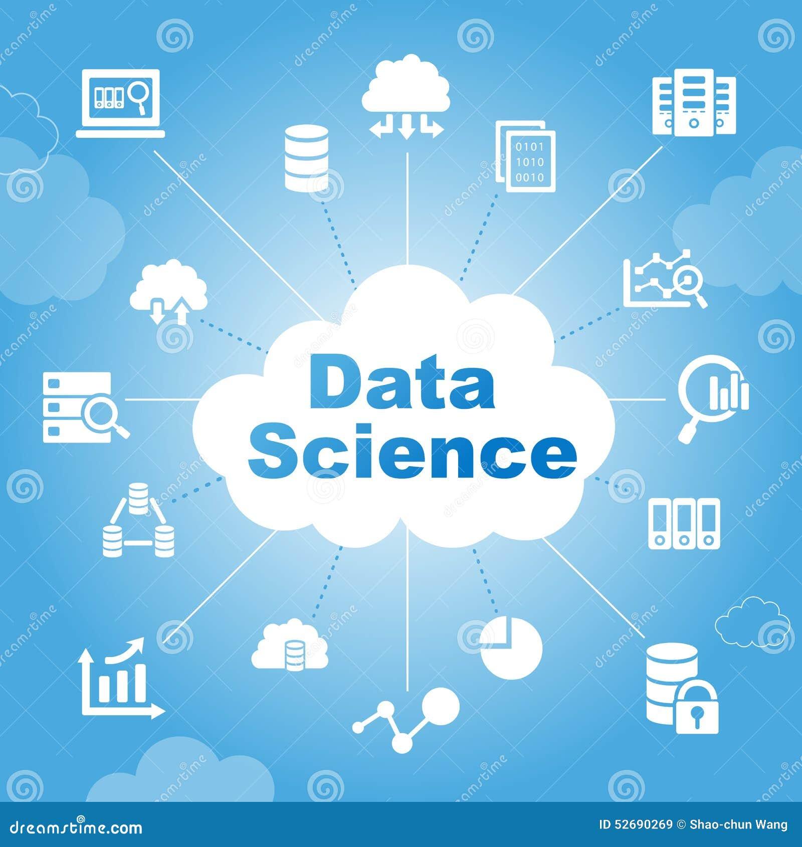 Datavetenskapsbegrepp