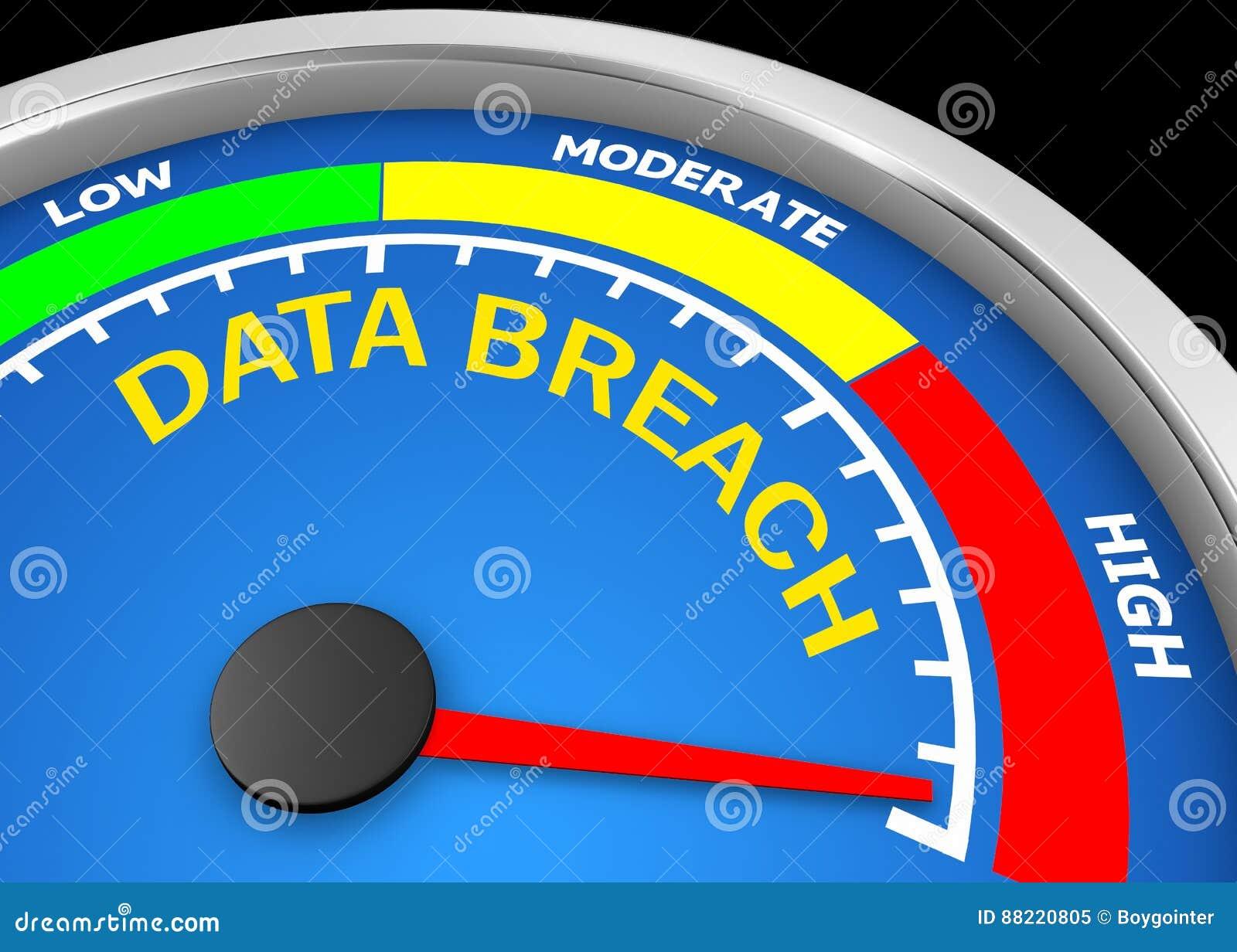 Daten berach