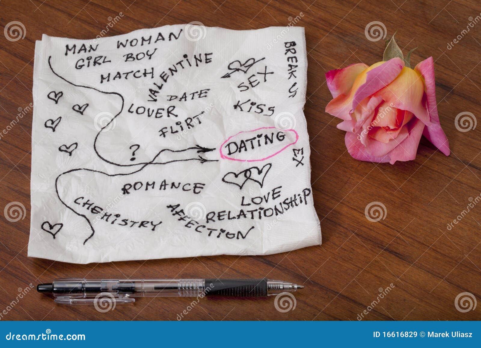 Datera och roman - servettklotter