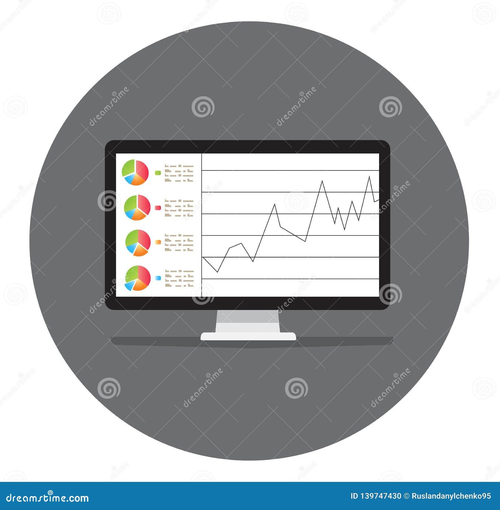 Datorskärm, bärbar dator, smarta telefonskärmar med finansiella diagram och grafer