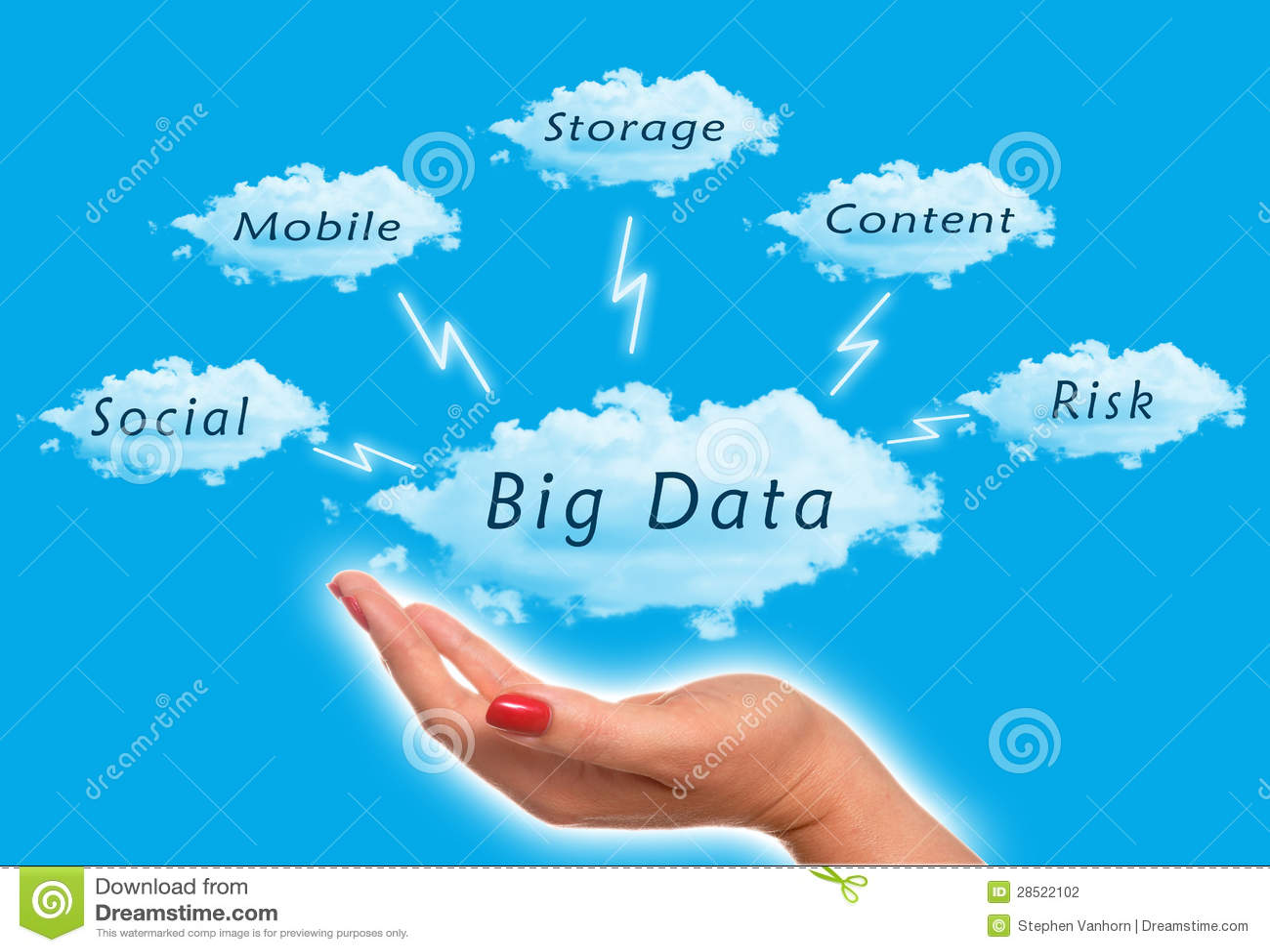 Datos grandes