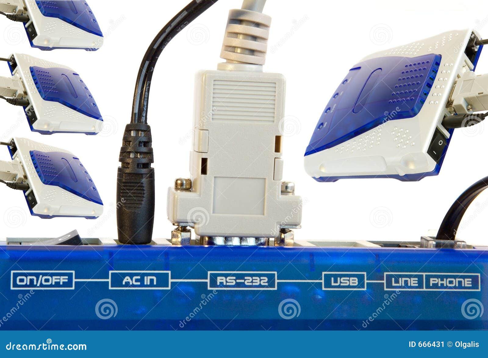 De aansluting van de modem