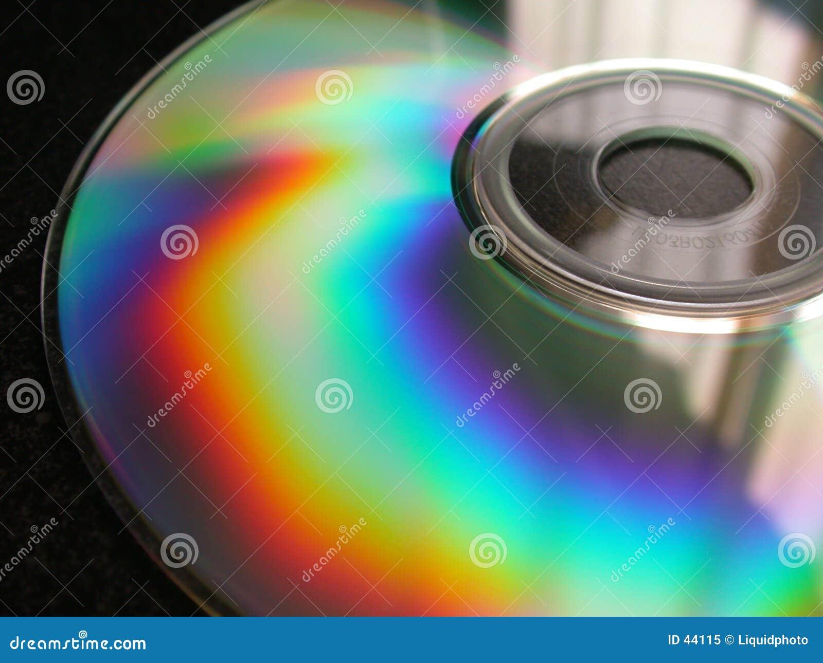 De Achtergrond van CD-rom