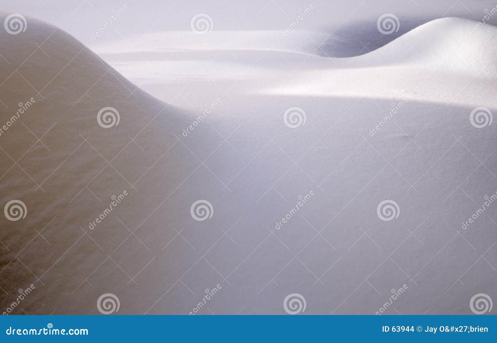 De afwijkingen van de sneeuw