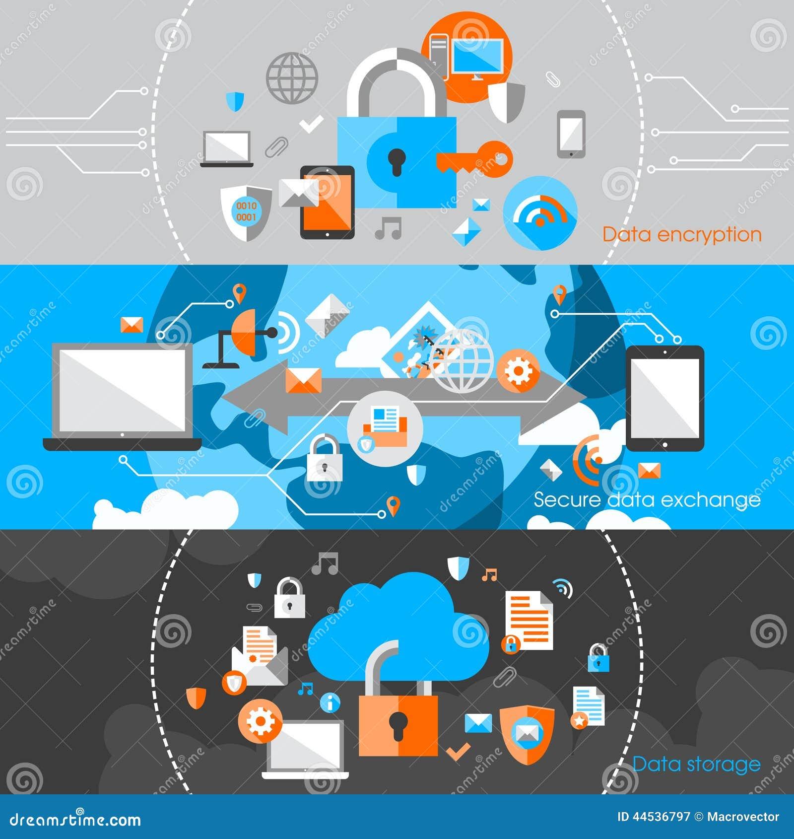 De Banners van de gegevensbeschermingveiligheid