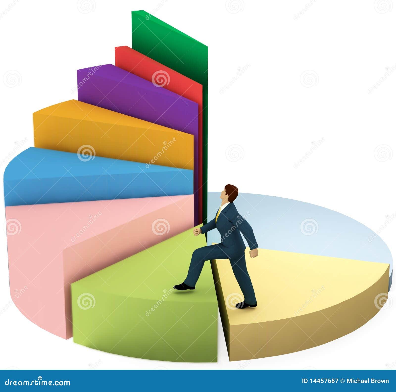 De bedrijfs mens beklimt op de treden van het de groeicirkeldiagram