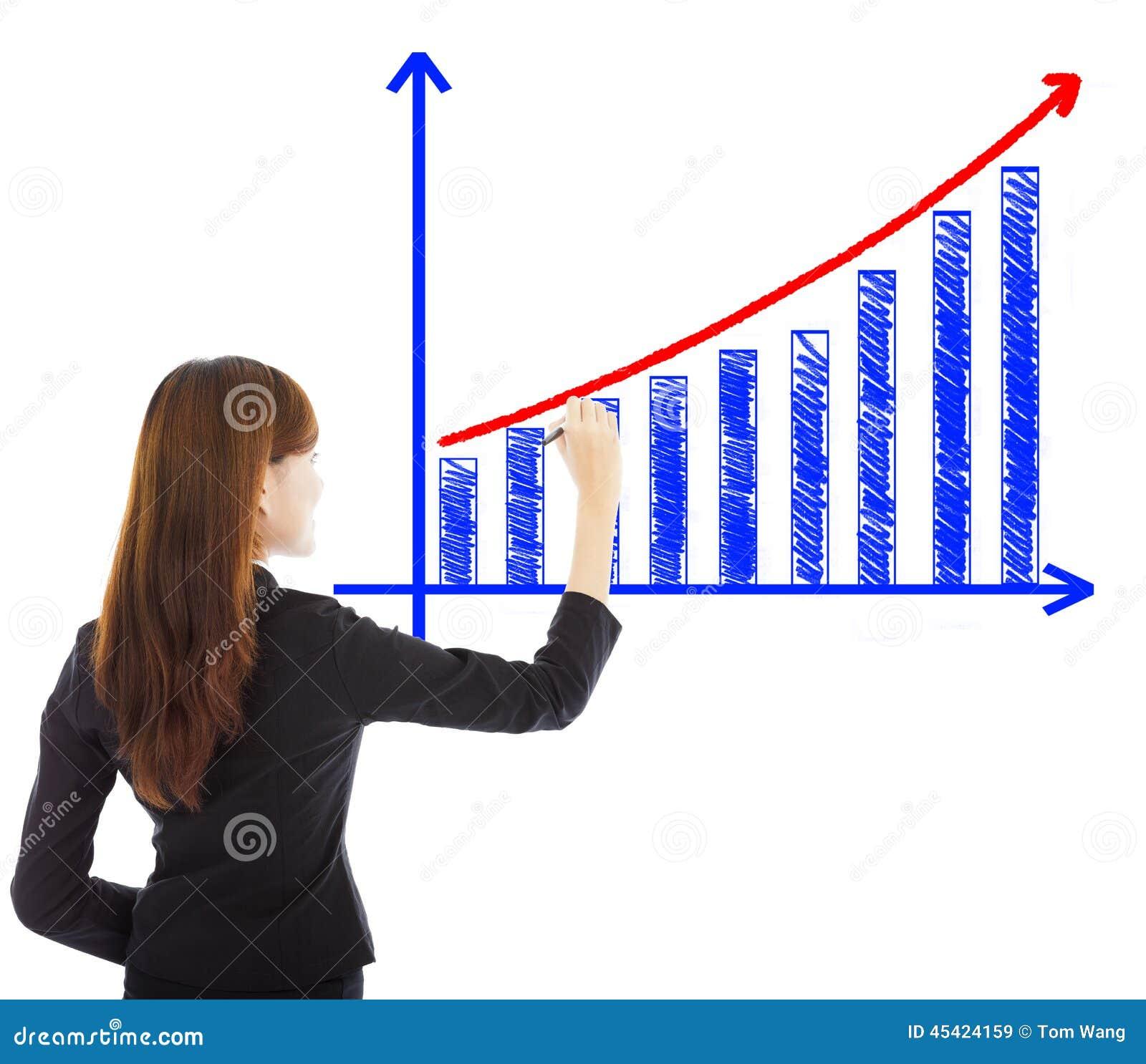 De bedrijfsvrouw trekt een marketing de groeigrafiek