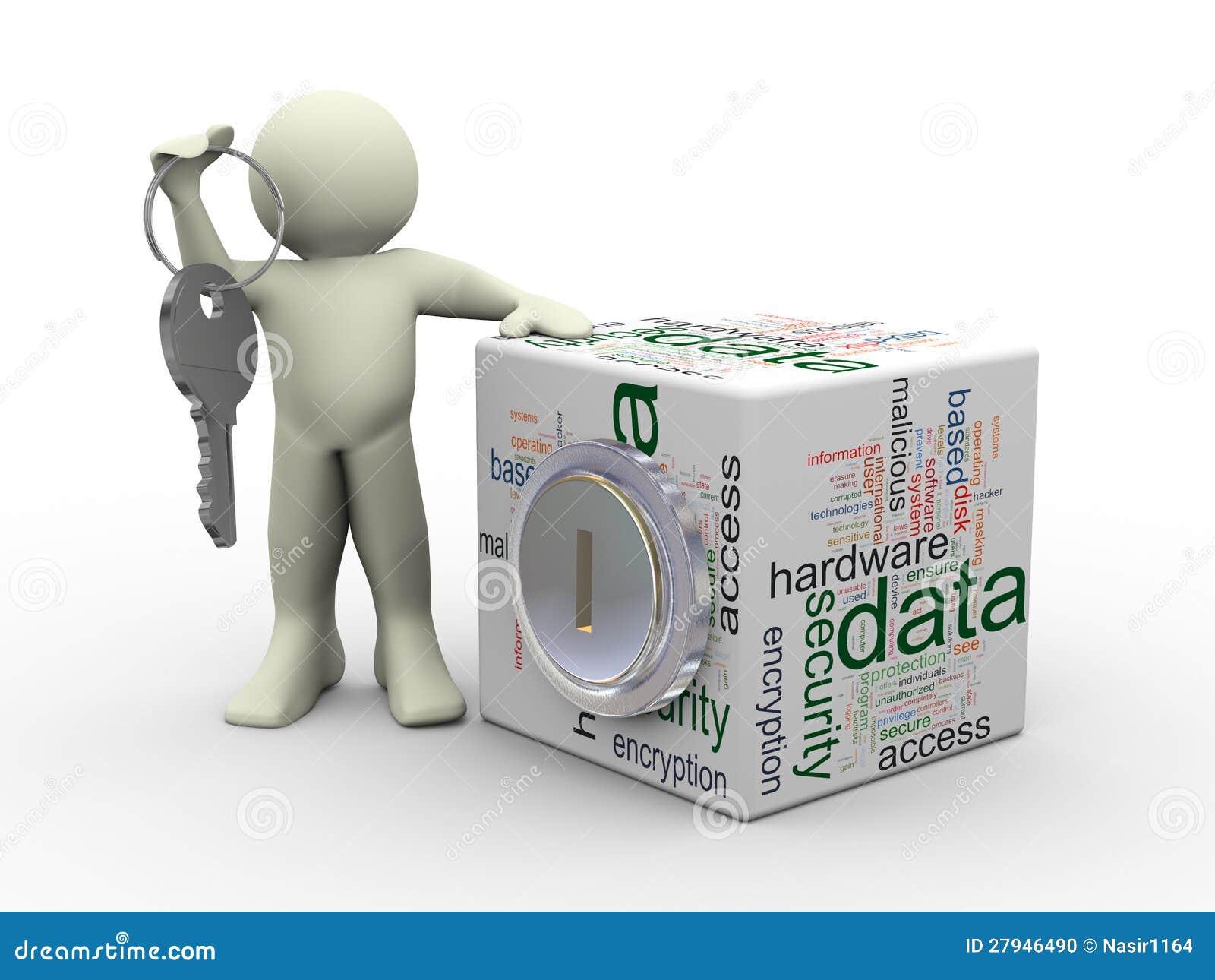 De beschermingsconcept van de mens en van gegevens