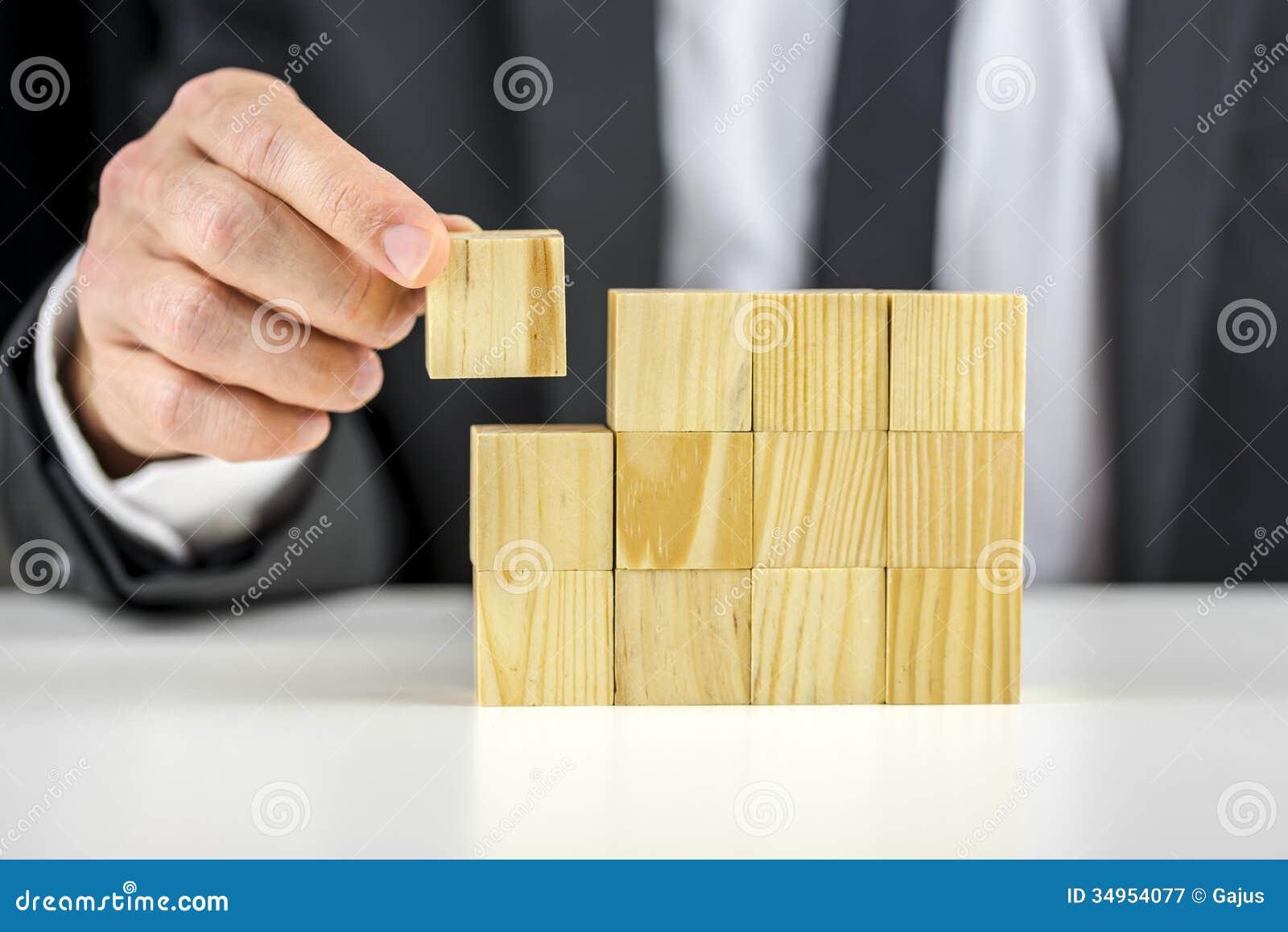 De bouw van een bedrijfsconcept