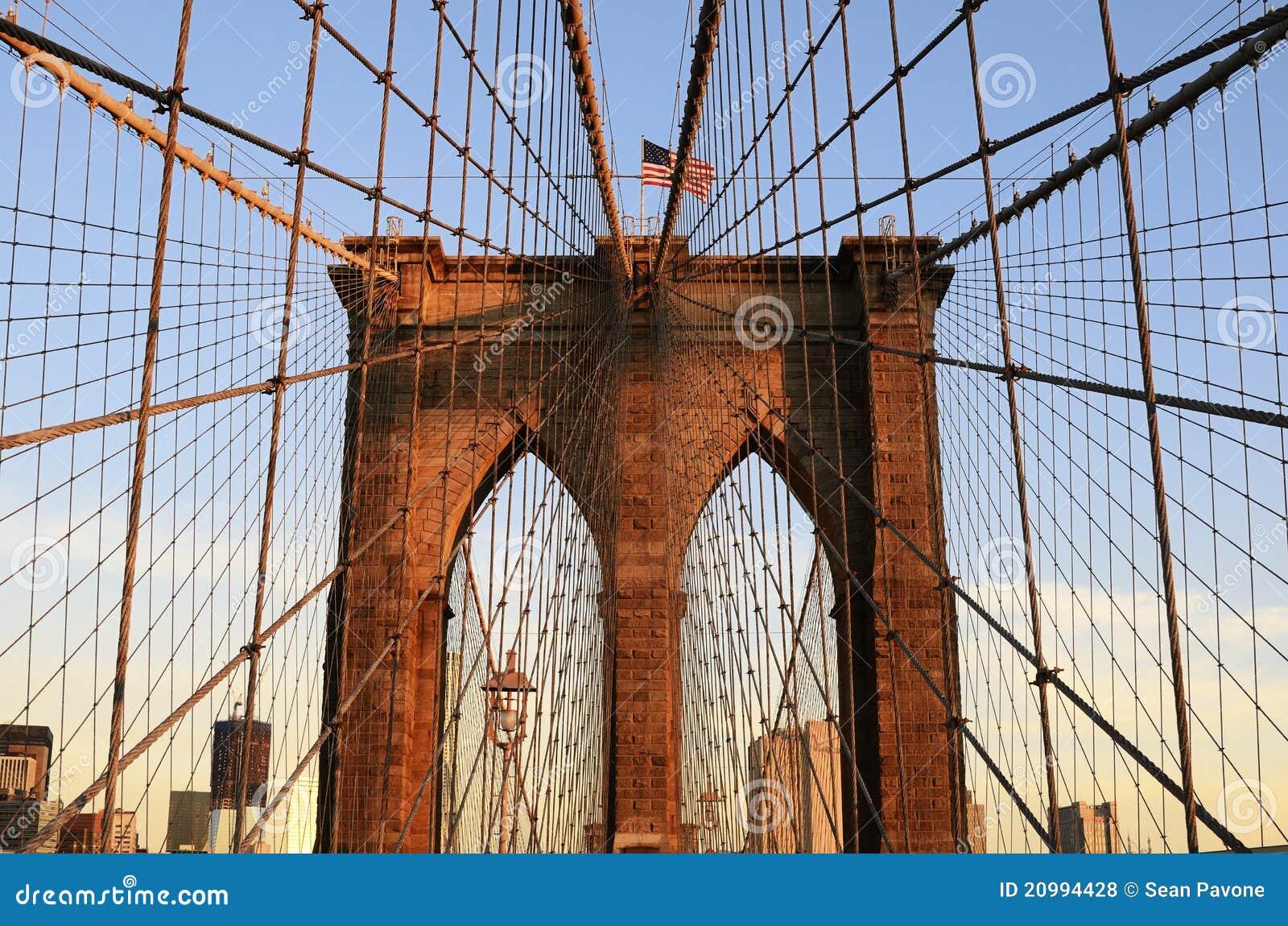 De Brug van Brooklyn