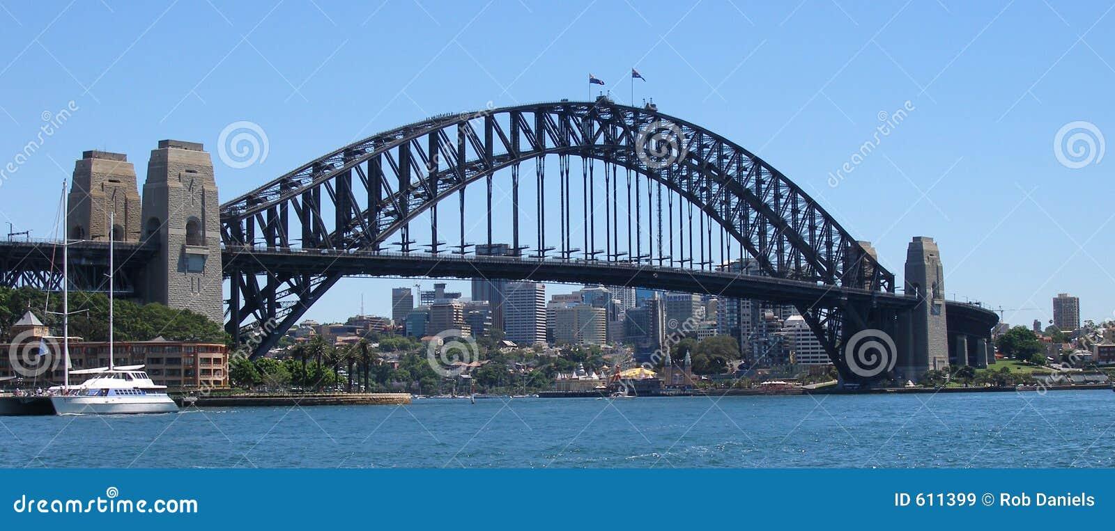 De Brug van de Haven van Sydney