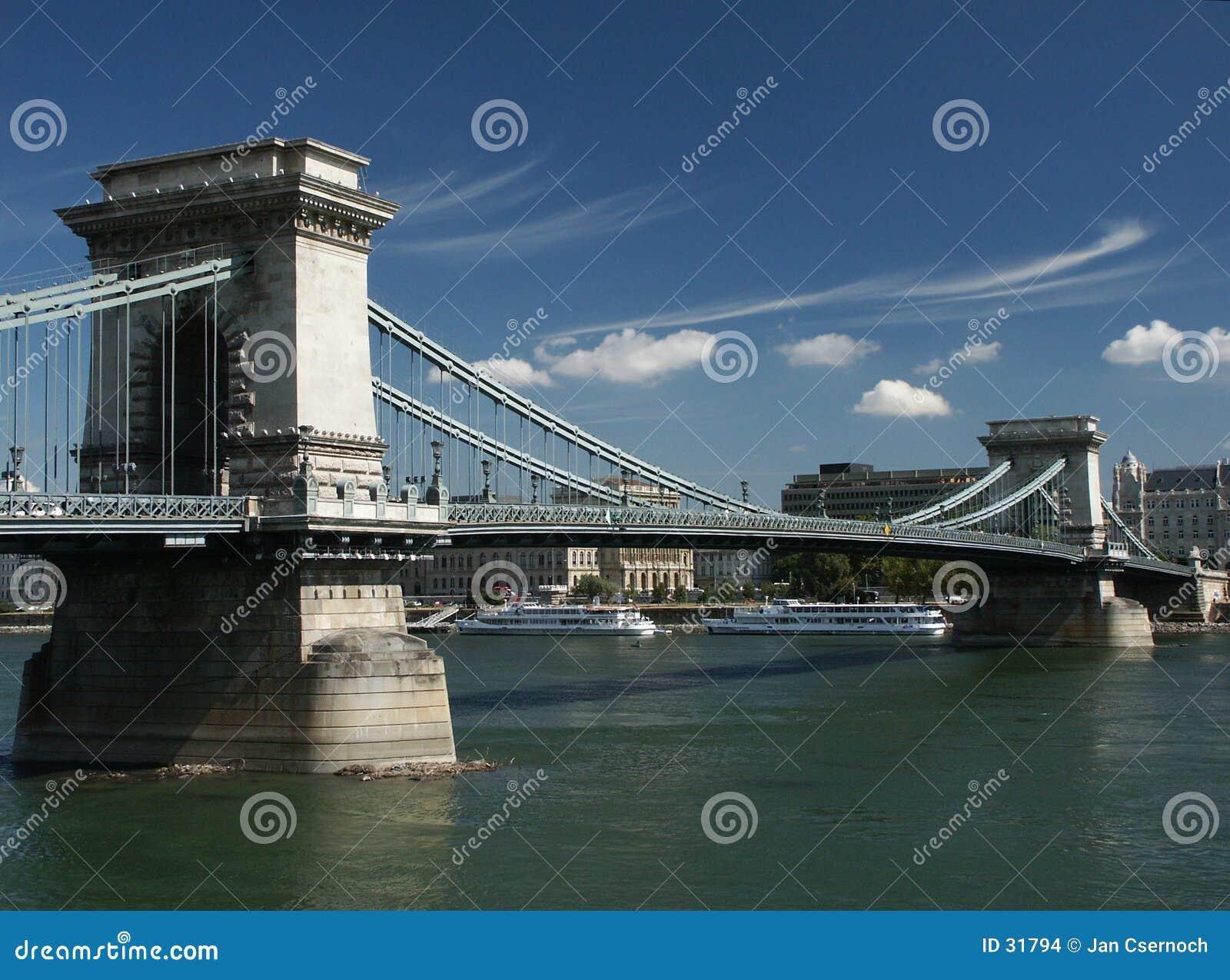 De Brug van de ketting in Boedapest