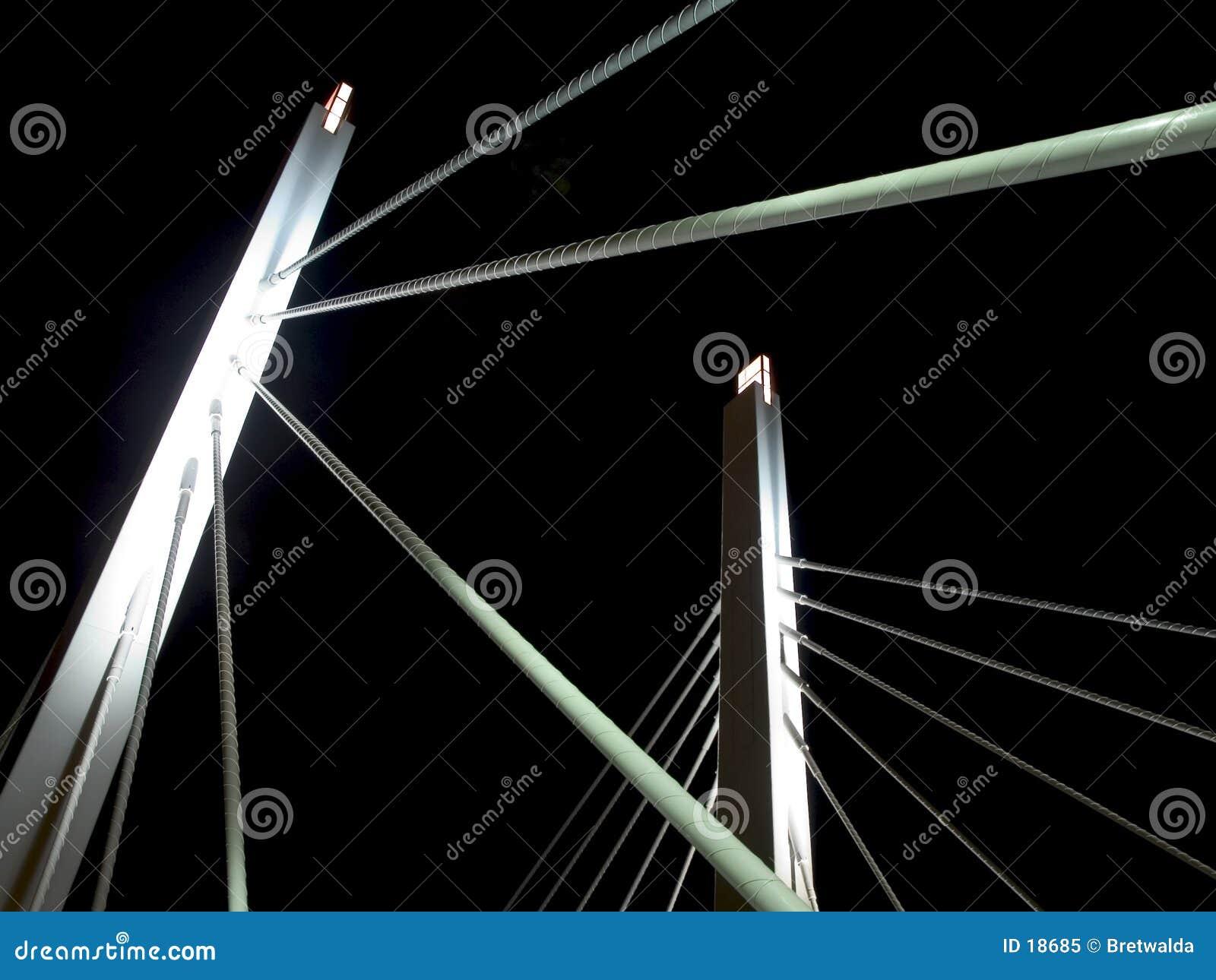 De brug van de nacht