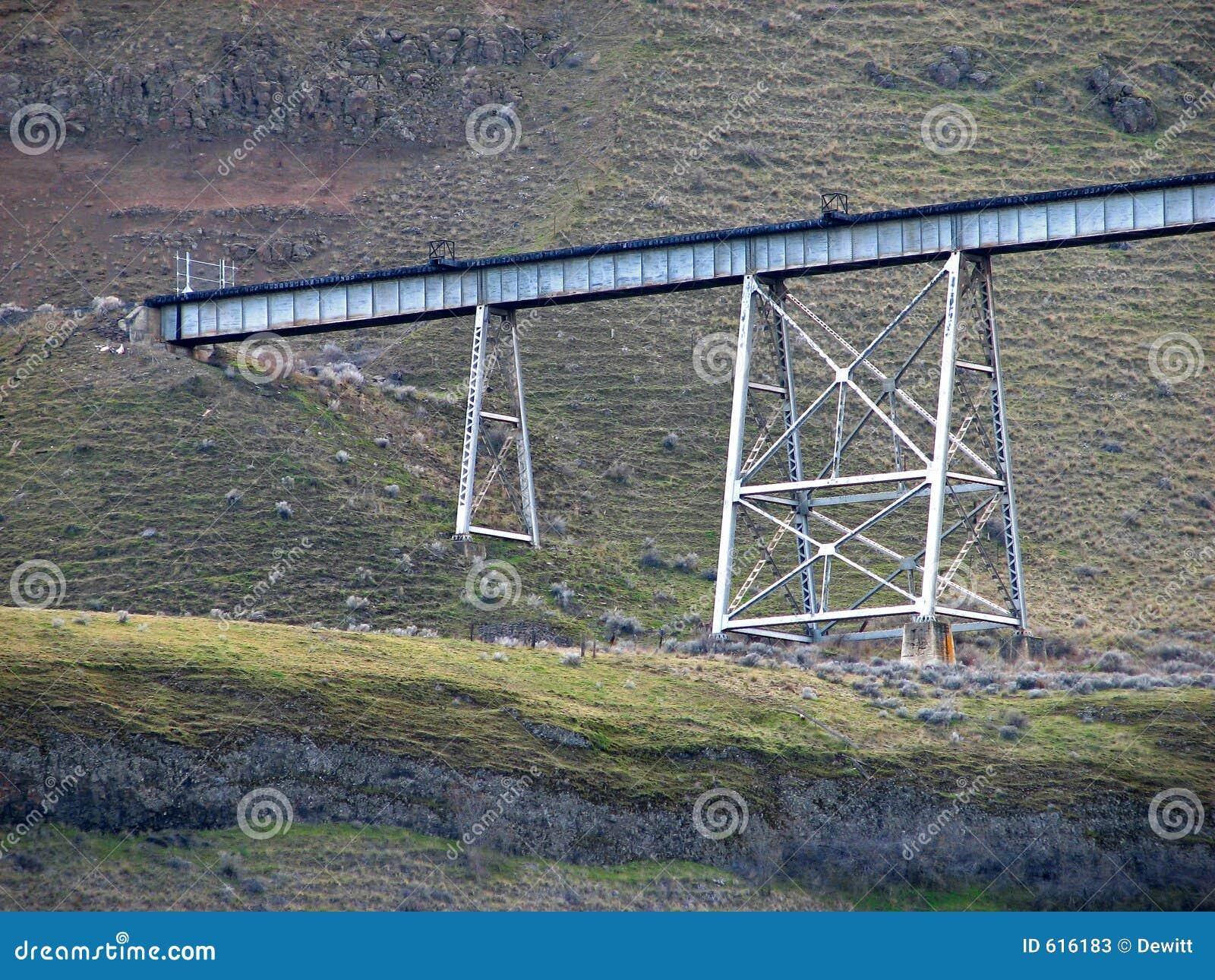 De Brug van de spoorweg