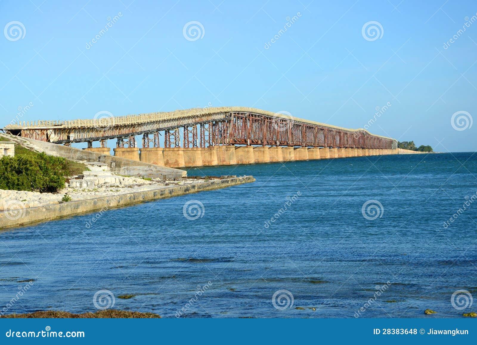 De Brug van het Spoor van Bahia Honda, Key West