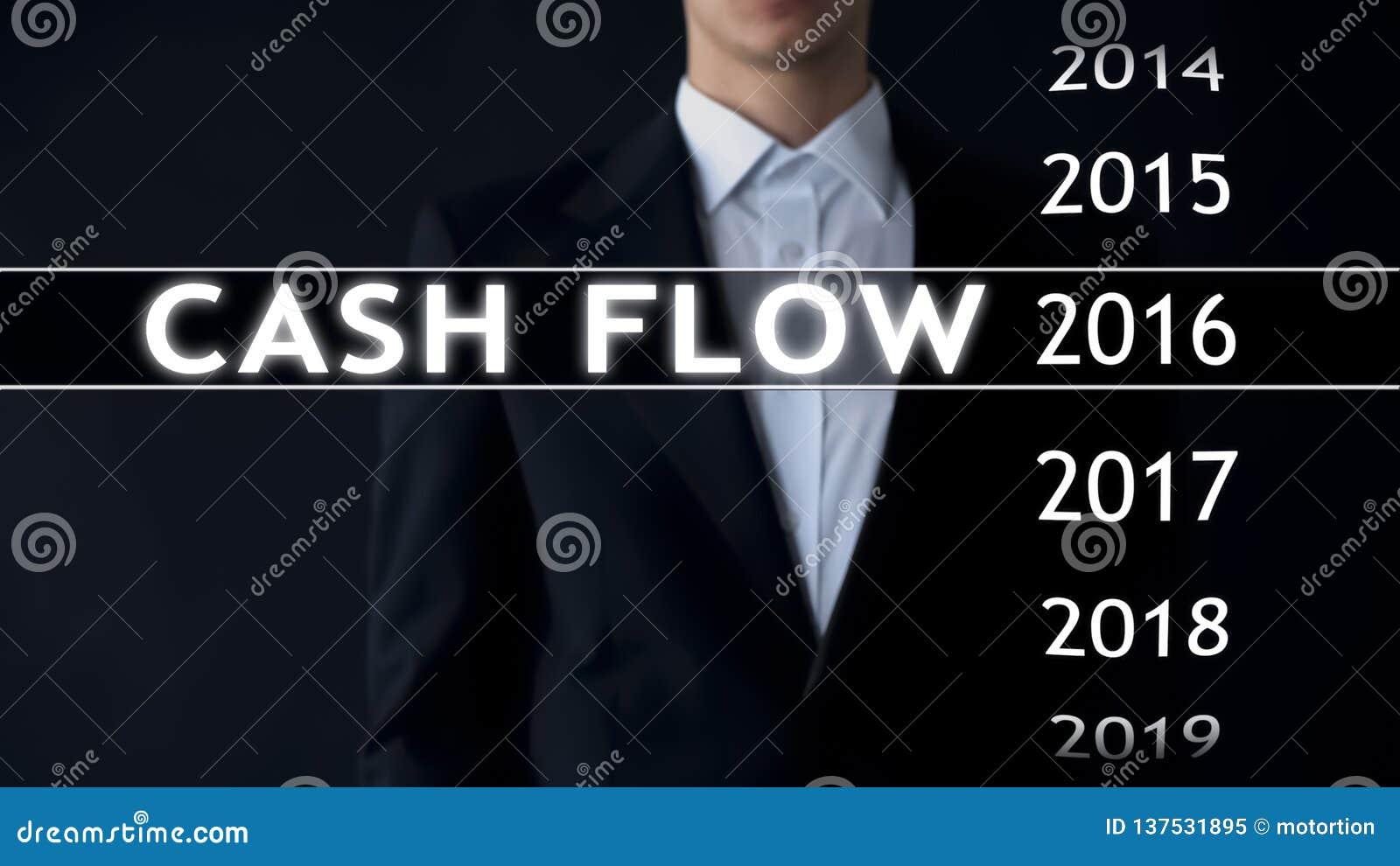 De cash flow voor 2016, zakenman selecteert financieel verslag op het virtuele scherm