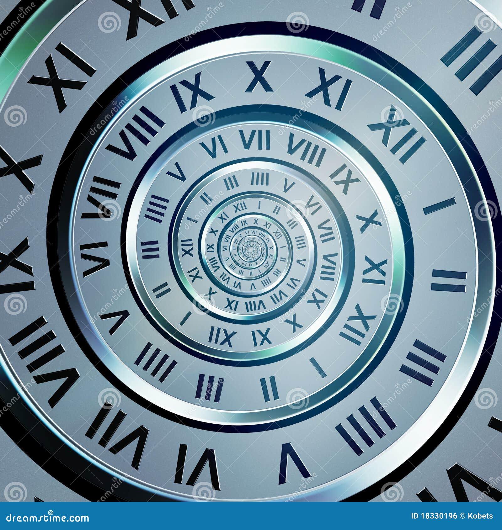 De cijfersspiraal van de tijd