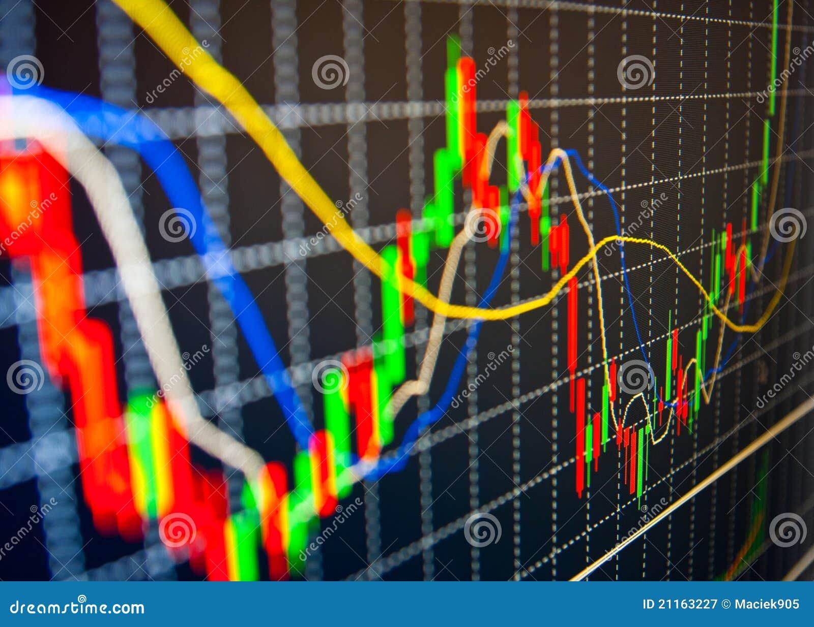 De Citaten van de voorraad bij echt - tijd bij de beurs