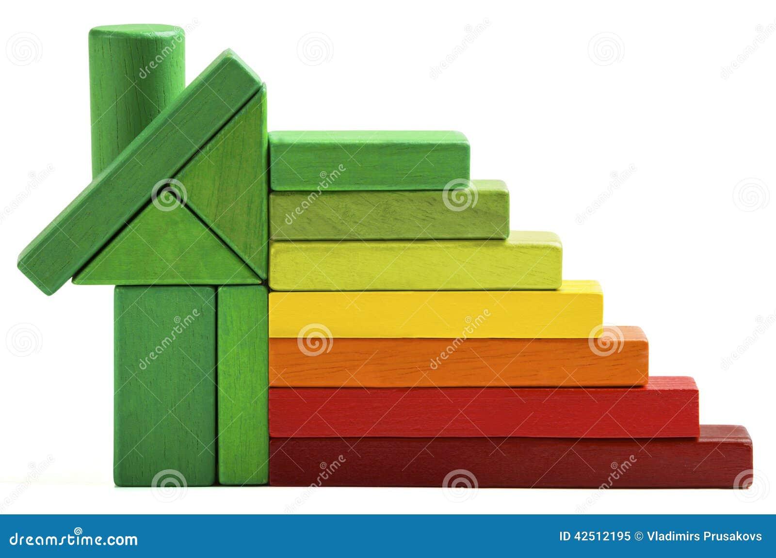 De classificatie van het huisenergierendement, groen huis bewaart hitte en ecologie