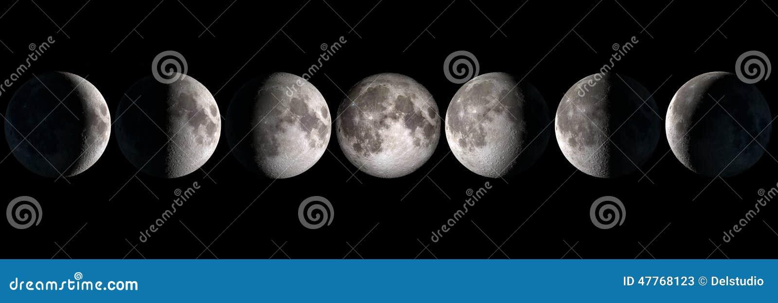 De collage van maanfasen