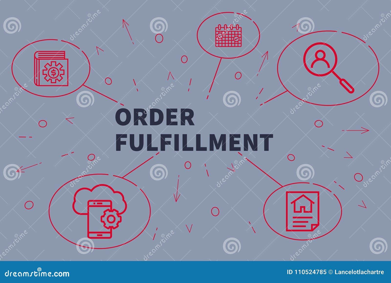 De conceptuele bedrijfsillustratie met de woordenorde fulfillmen