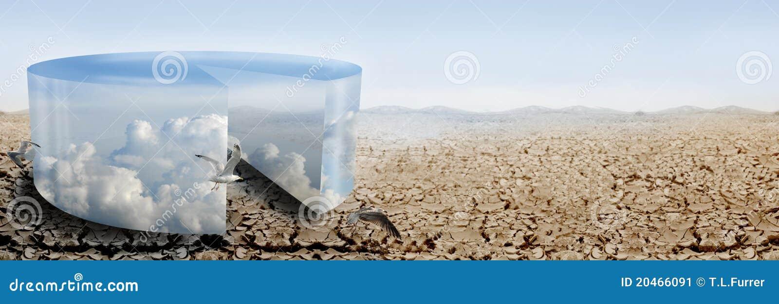 De controlepanorama van het klimaat