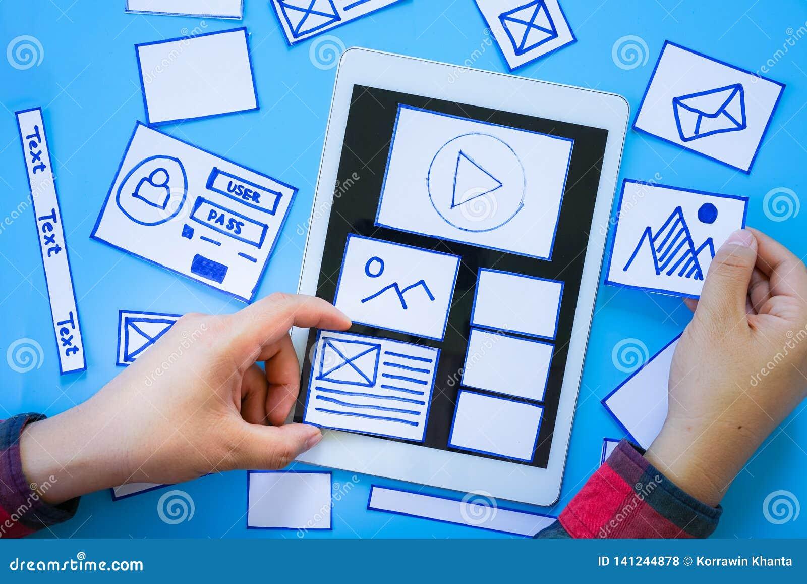 De creatieve mobiele ontvankelijke sorterende wireframe schermen van de websiteontwerper van mobiel de ontwikkelingsprototype van