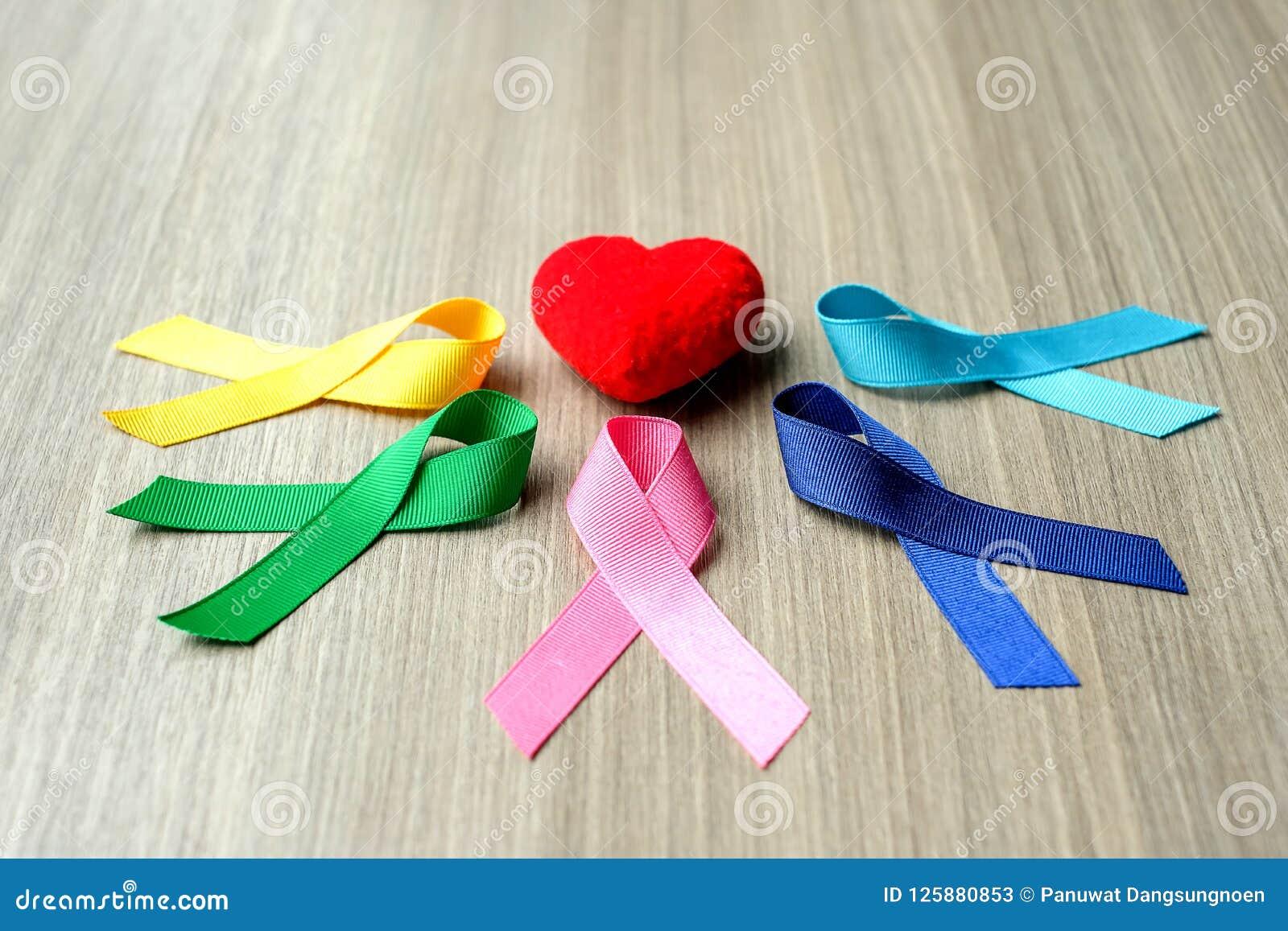 De dag van wereldkanker