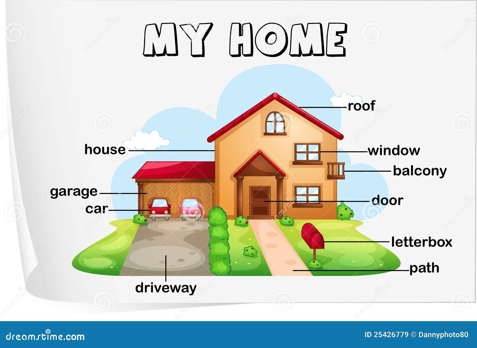 De delen van het huis stock illustratie afbeelding bestaande uit work 25426779 for De ingang van het huis