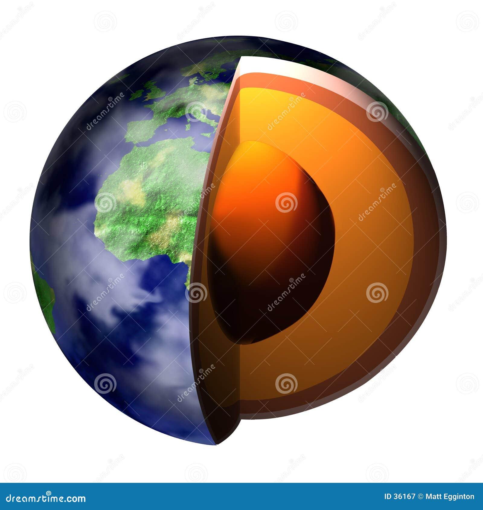 De Dwarsdoorsnede van de aarde