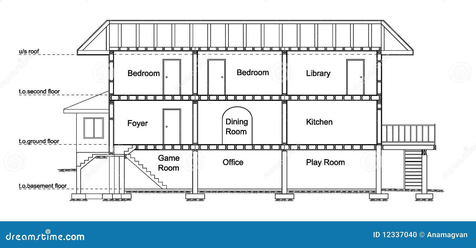 De dwarsdoorsnede van het huis vector illustratie afbeelding 12337040 - Lay outs rond het huis ...