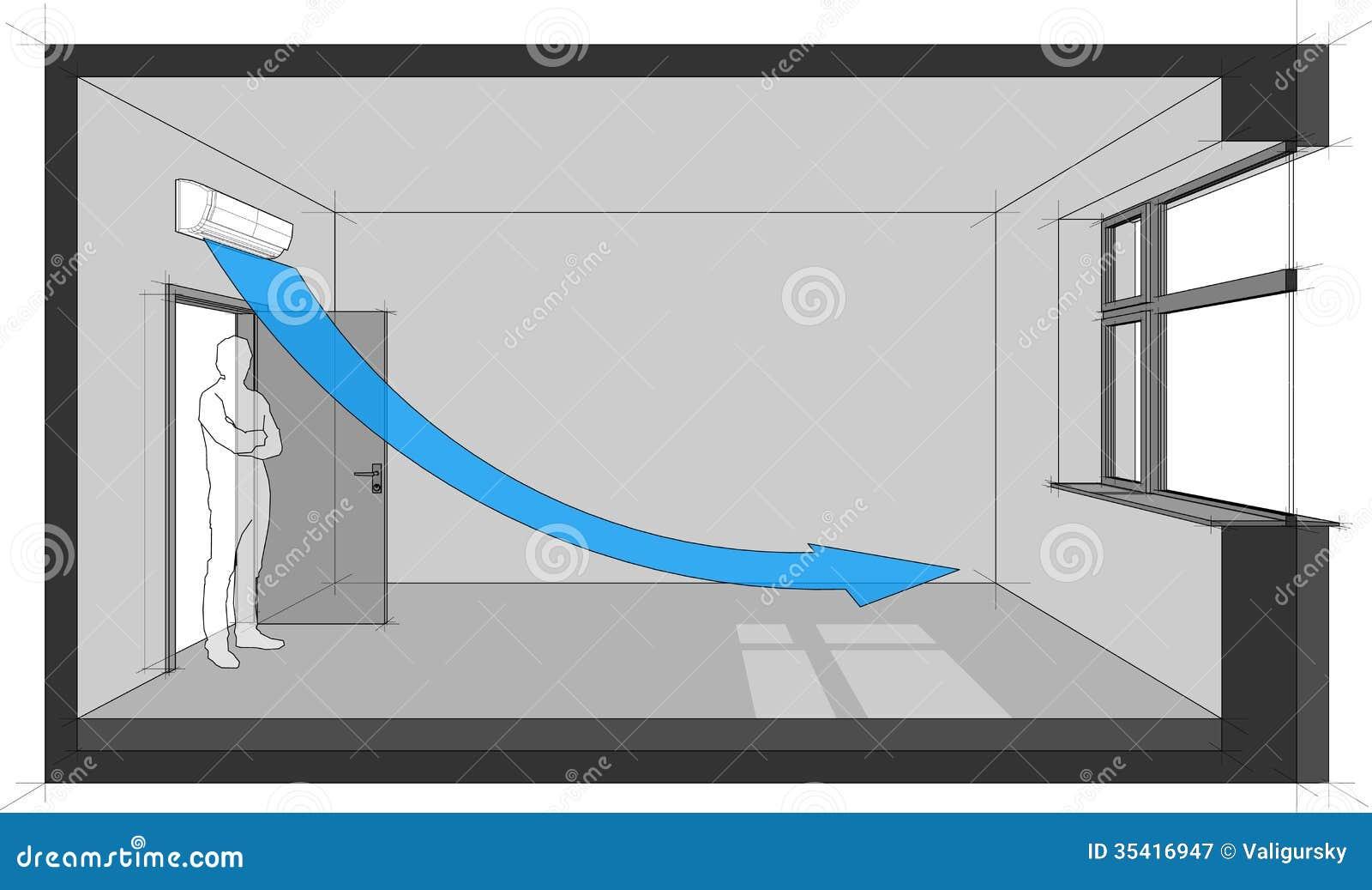 De eenheidsdiagram van de muurlucht conditiong
