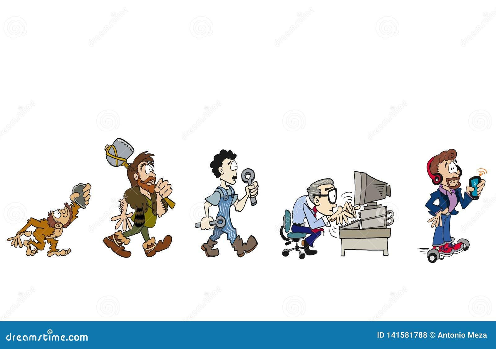 De evolutie van het werk