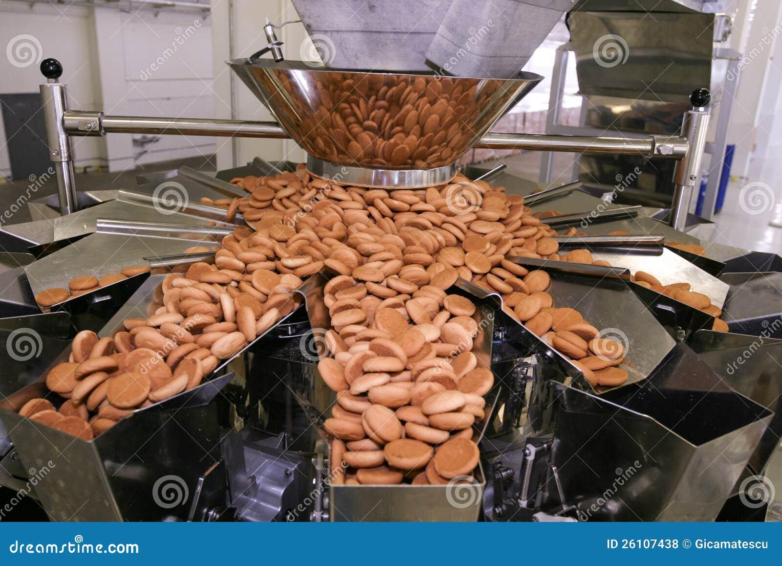 De fabriek van het koekje