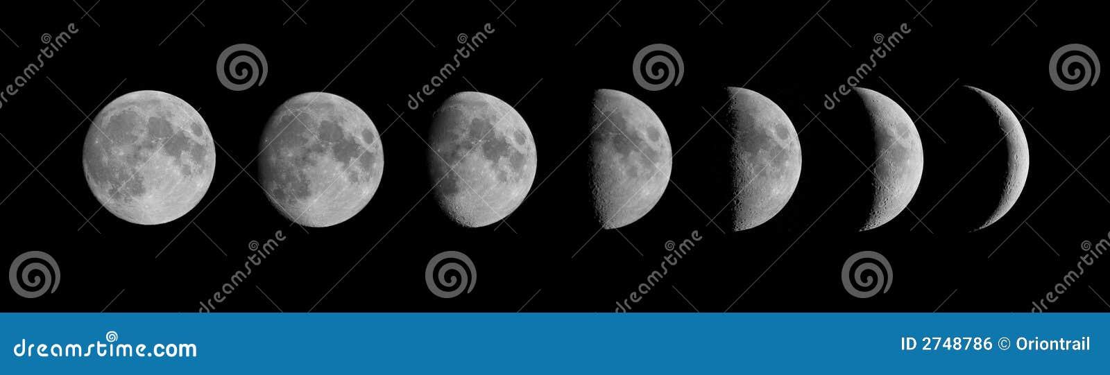 De fasen van de maan