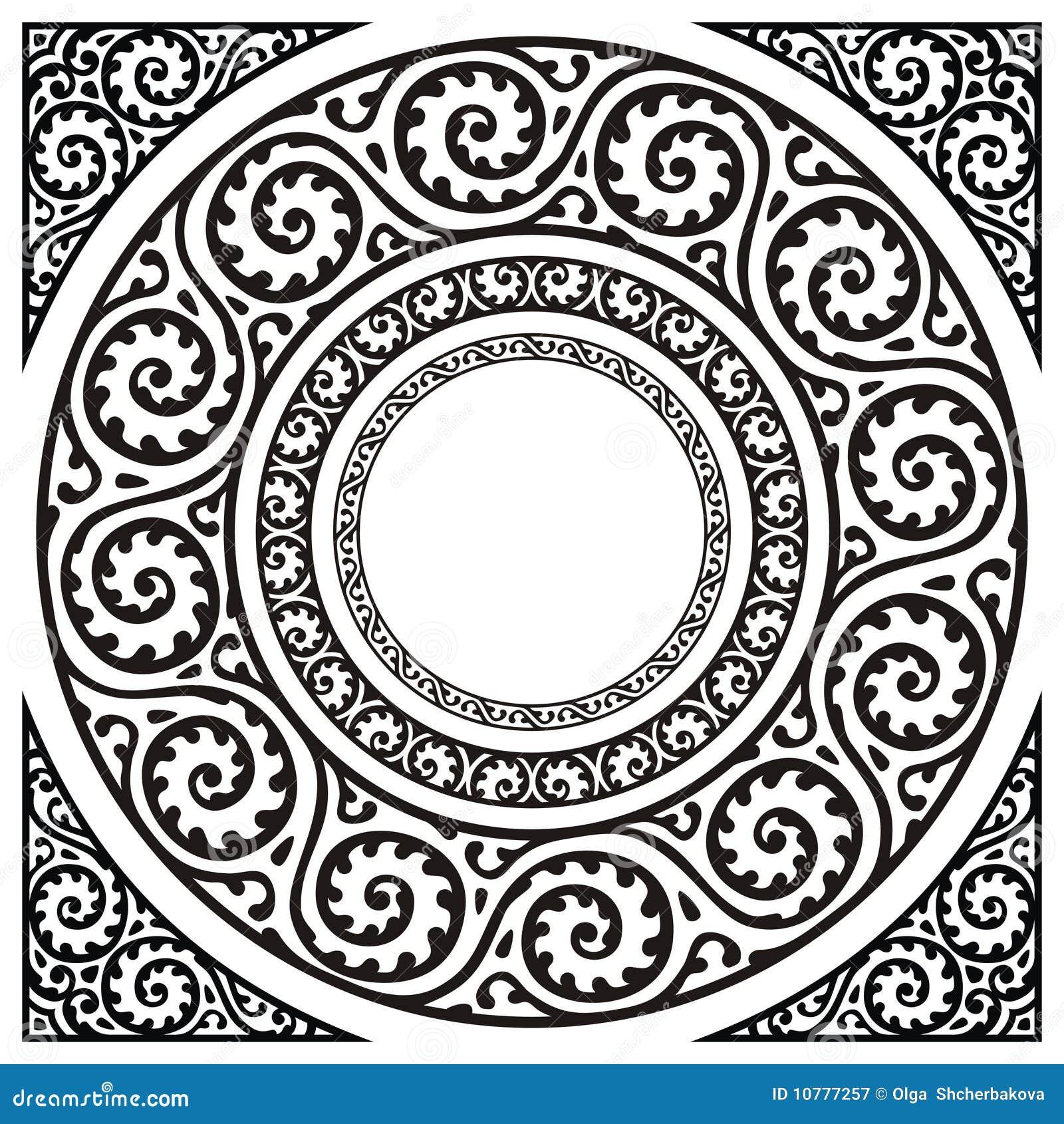 De frames van de cirkel