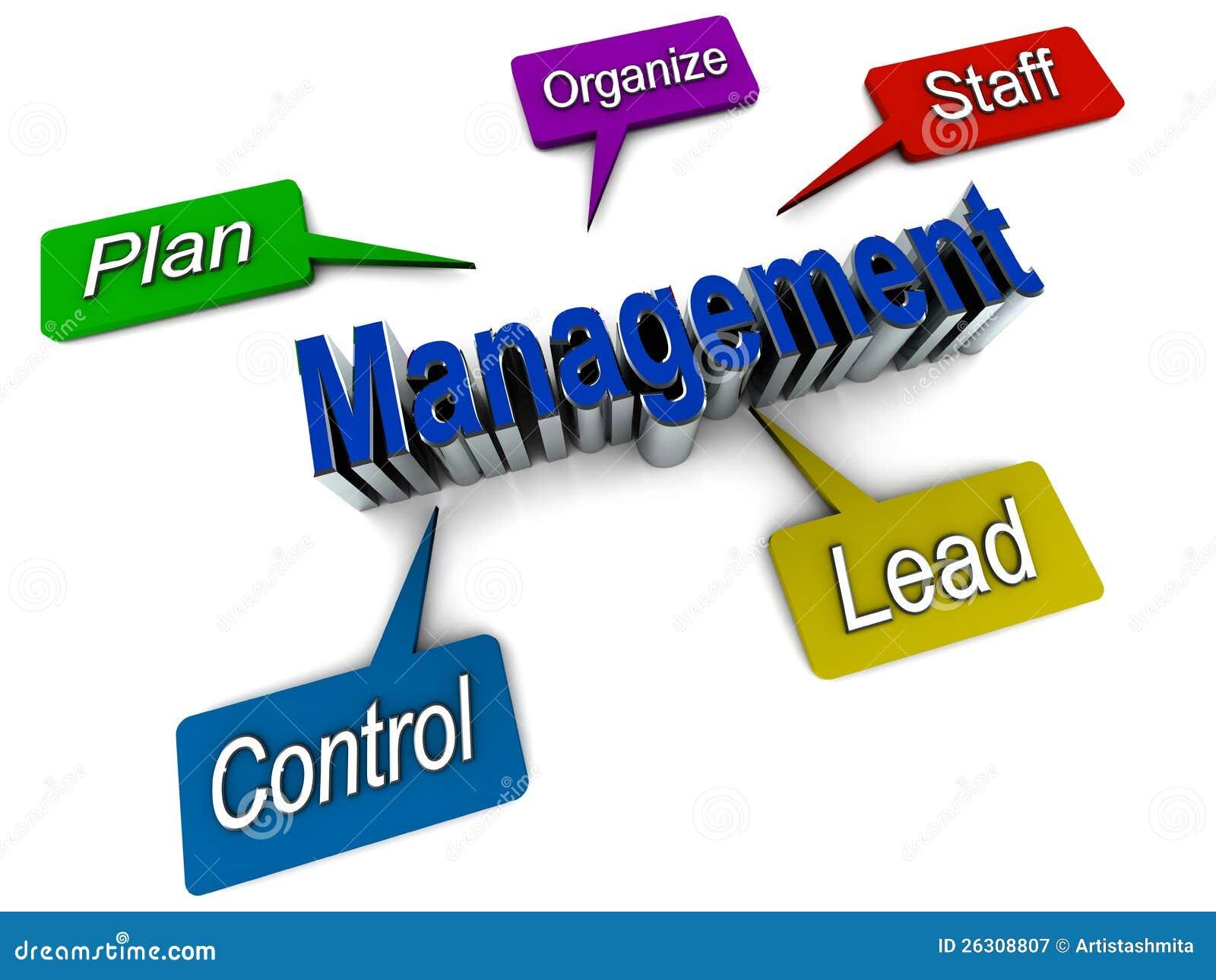 De functies van het beheer