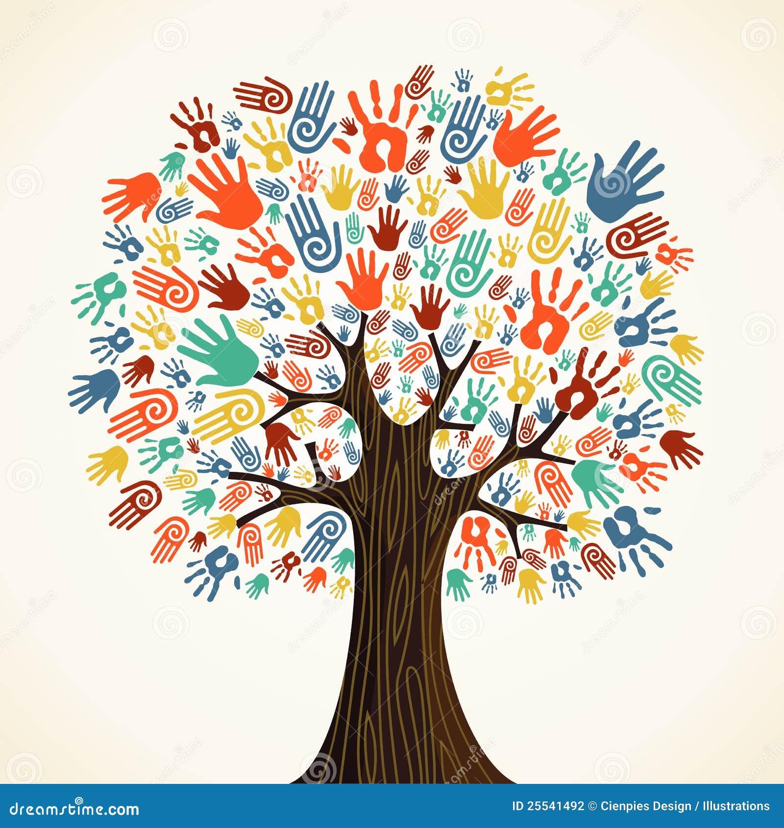 De geïsoleerde handen van de diversiteitsboom