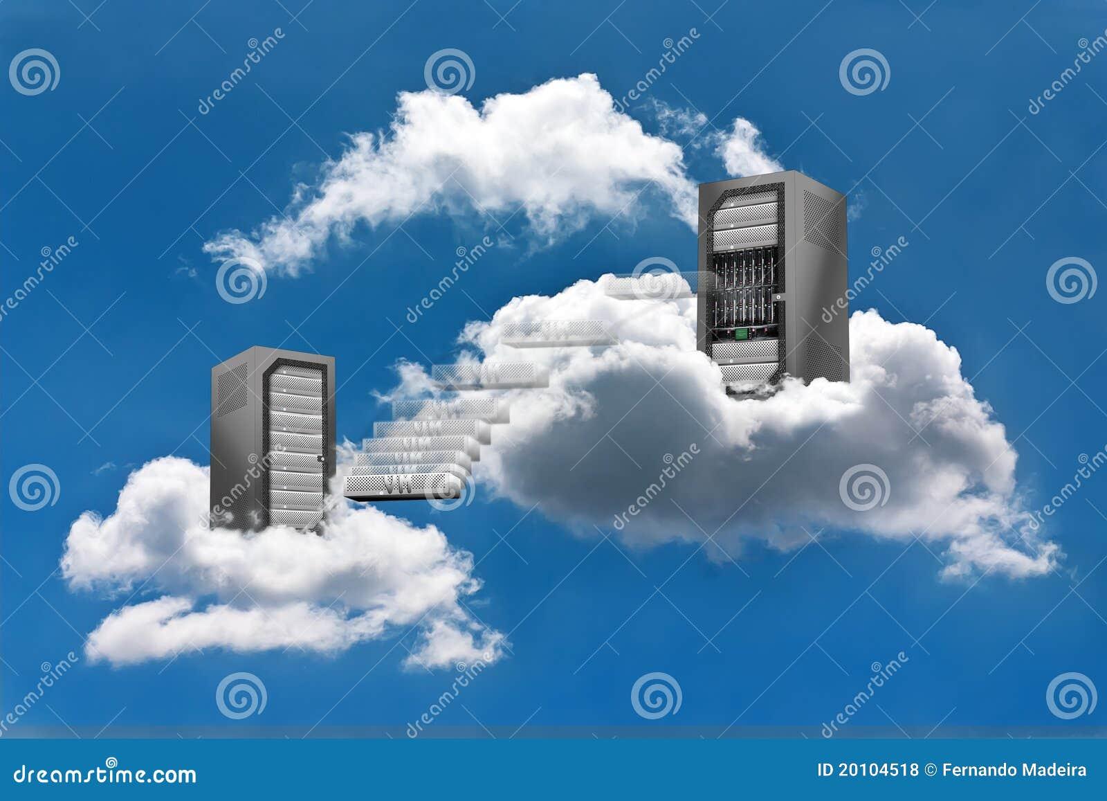 De Gegevensverwerking van de wolk - de Virtuele Motie van de Machine