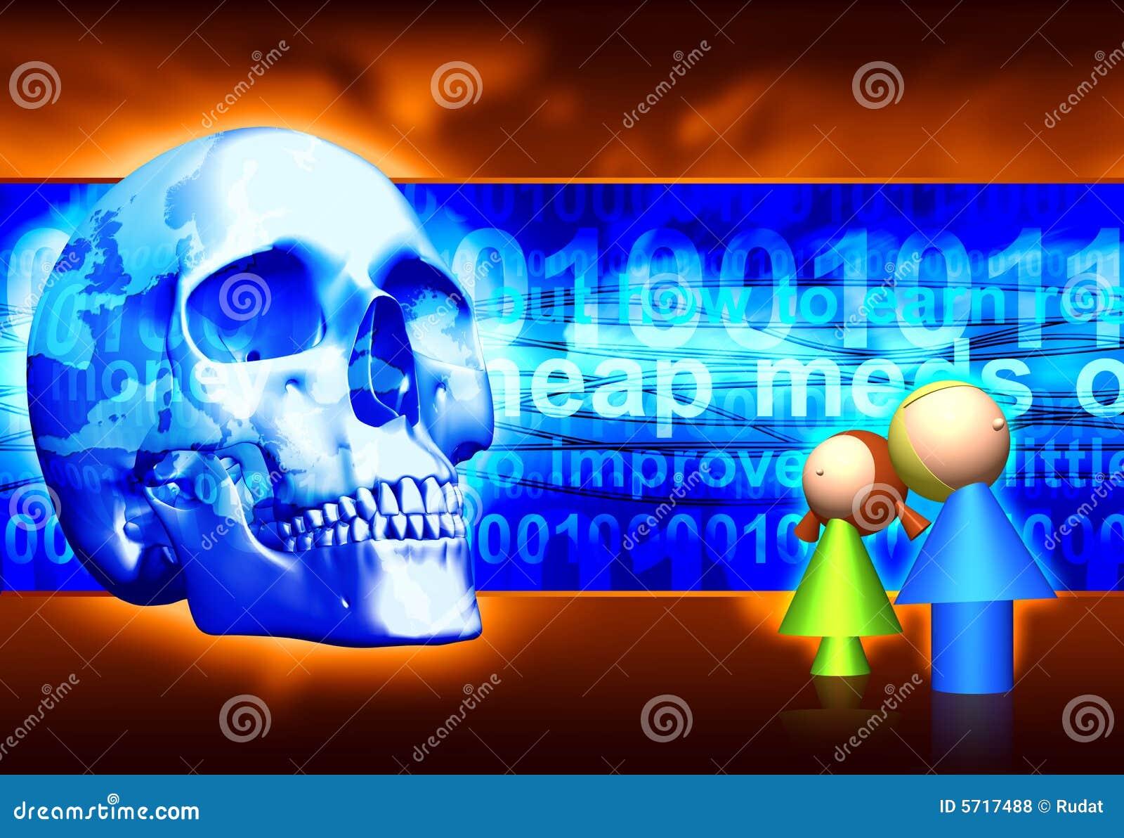 De gevaren van Internet