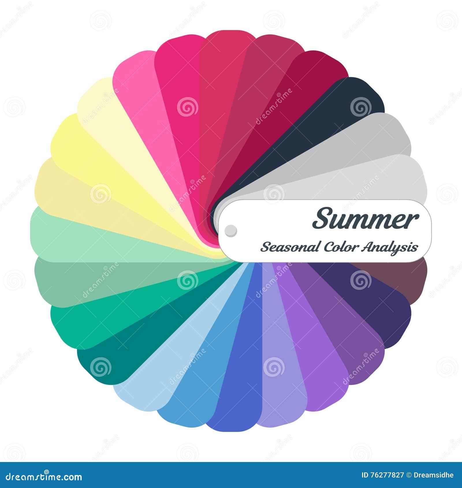 kleurenanalyse zomertype