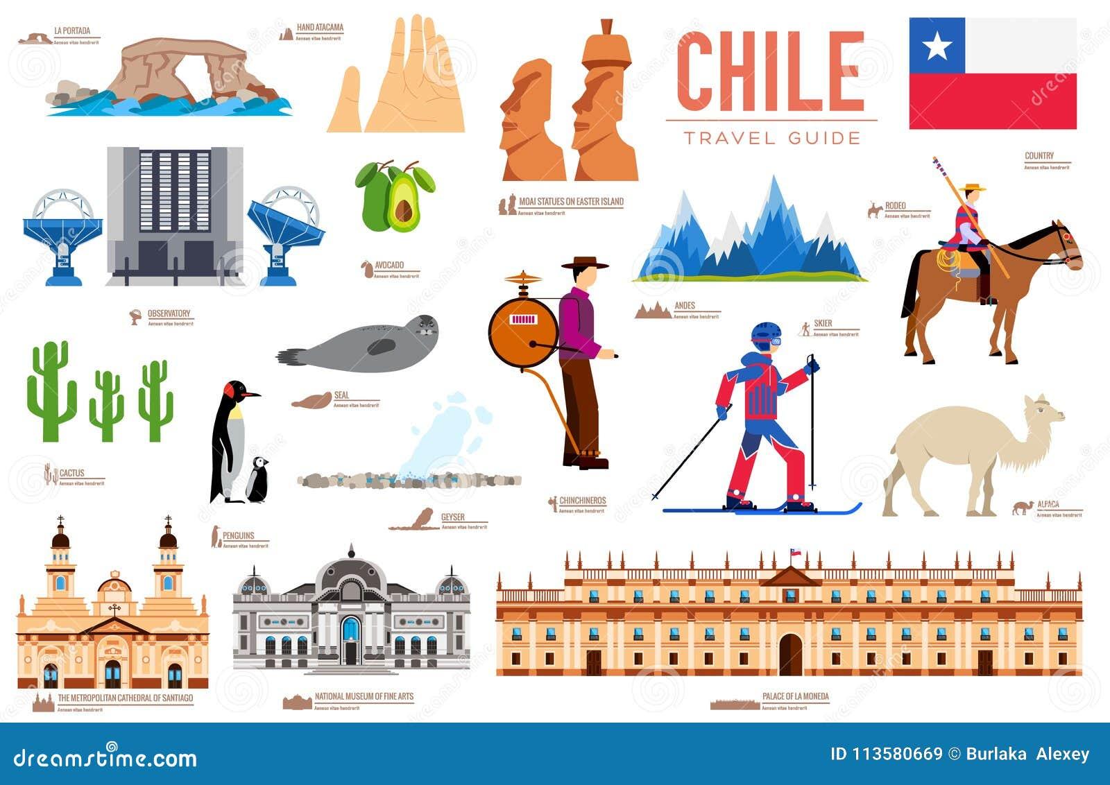 De gids van de de reisvakantie van Chili van het land van goederen, plaatsen en eigenschappen Reeks van architectuur, manier, men