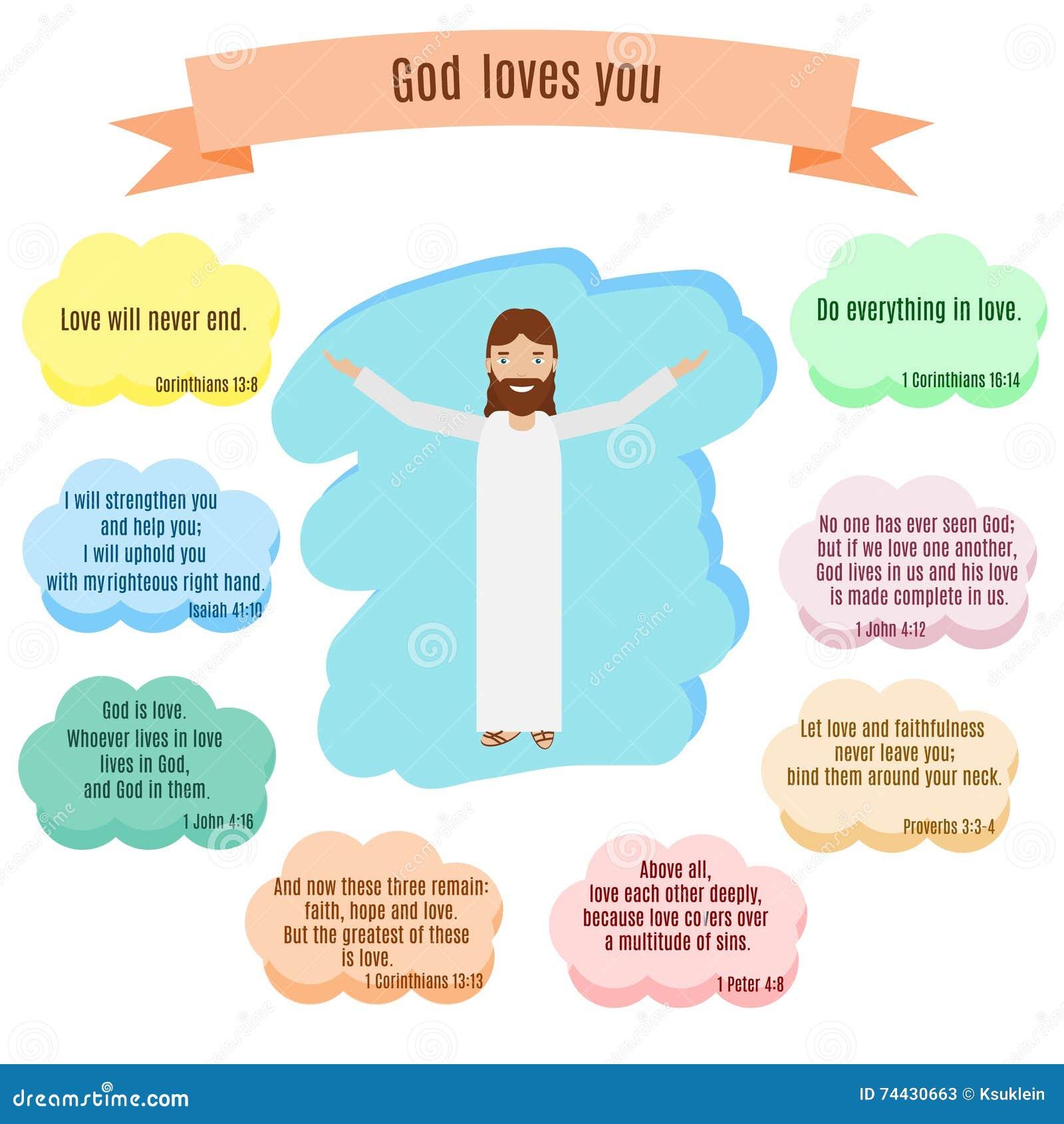 Citaten Uit De Bijbel : De god houdt van u vectorillustratie glimlachende