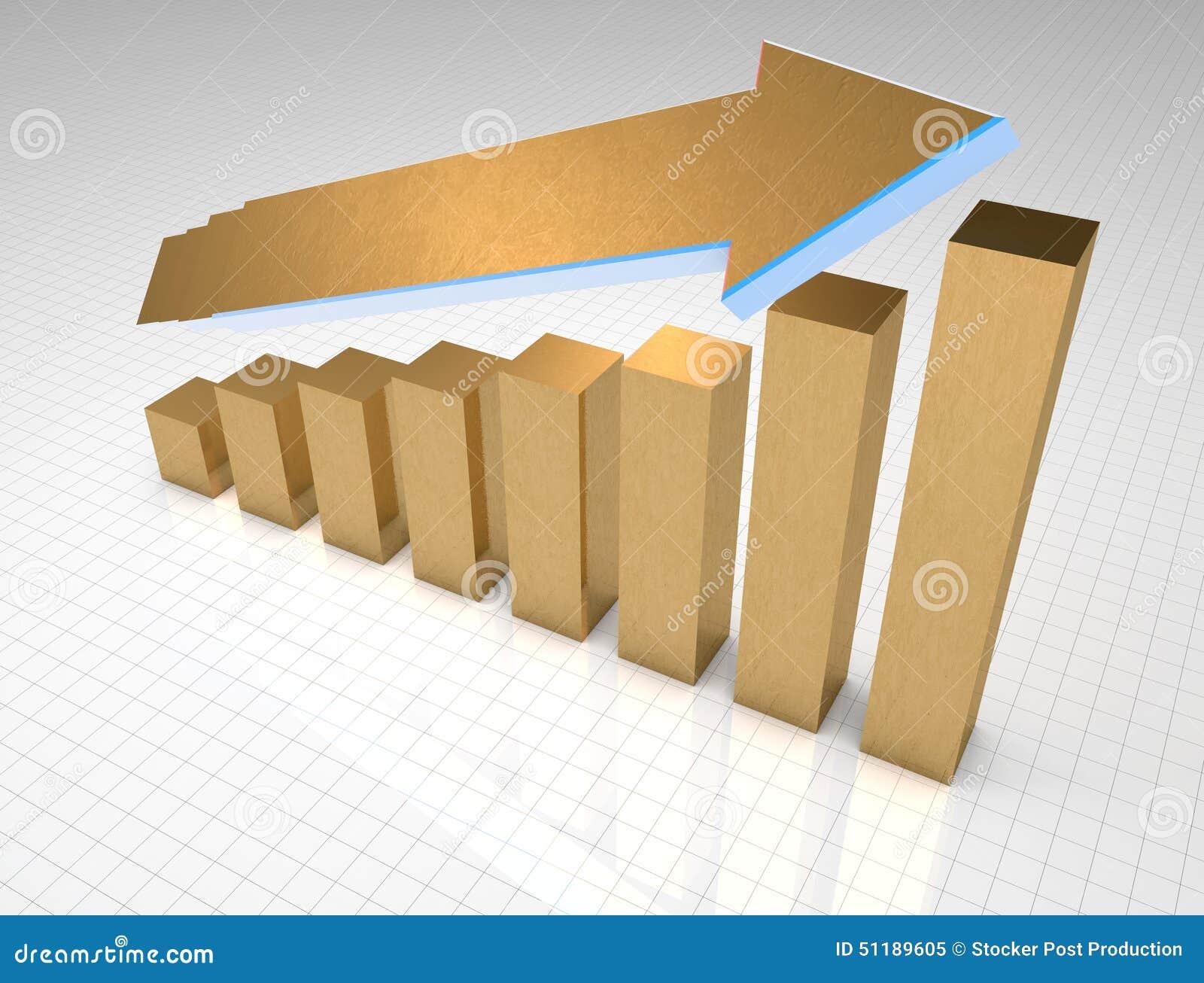 De gouden bedrijfsgrafiekgroei