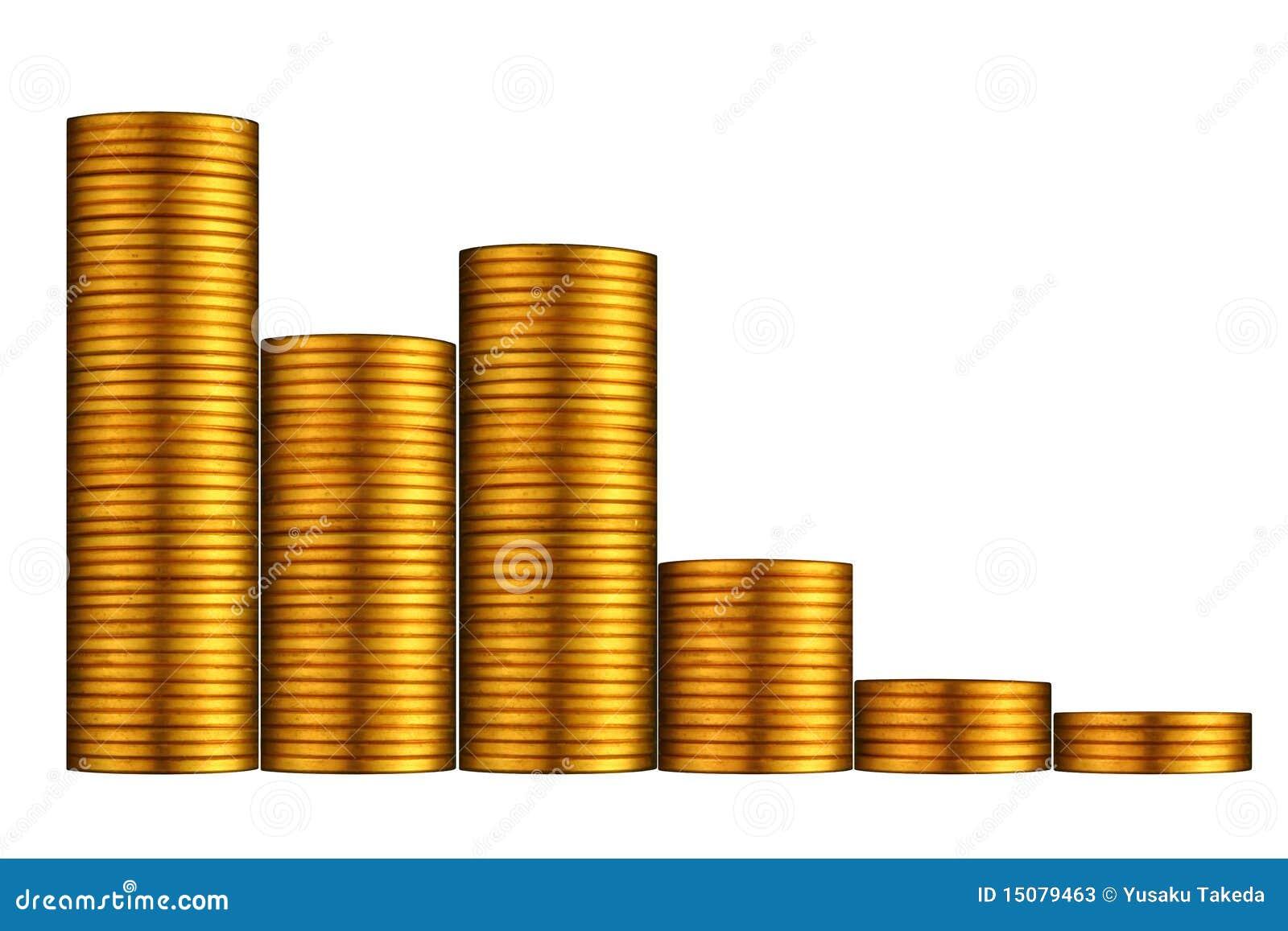 De gouden Grafiek van het Muntstuk.